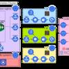 Jupyter Lab on Kubernetesでの深層学習環境の構築