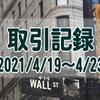 2021/4/19週の米国株オプション取引(確定利益$1,027、含み損$-10,560)