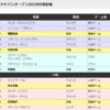 ジャパンオープン2019までの楽しみ方(きっとその1)