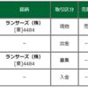 IPO8(初当選!!銘柄)