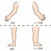 7. 血液・リンパ腫