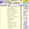 朝日杯FS2017 枠順確定後の見解動画