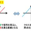 メモ:コーエンクラス 核関数を使うとクロス項が消えるりくつ
