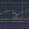 アップル株式分割後の株価はどうなった??