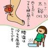 腎経(KI)3 太谿(たいけい)