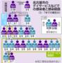 【令和の国難6】恐怖の新型コロナウィルス!日本国内感染者リスト・令和二年(2020年)1月~