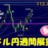 ドル円週間展望:11/12~