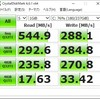 TerraMaster D5-300C レビュー4 RAID0・RAID1・Single モード使ってみた 転送速度 測定