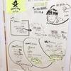Bonfire Design #3 「小さく始める新規事業のデザインシステムについて」登壇してきました。