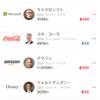 8/28終了時点の米国株チャート