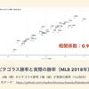 30分で理解するセイバーメトリクスの教科書 - 野球を統計的に楽しもう