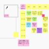 分散アジャイルチームについて考える会。またはMuralの負荷試験について #distributed_agile_team #オンライン勉強会