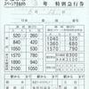 東武鉄道  補充特急券 6