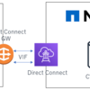 NetApp Cloud Volumes Services for AWSを構築してみた