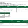 本日の株式トレード報告R1,09,10