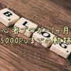 【収益報告】初心者ブロガーやまもとさきの1ヶ月目5000PVまでの軌跡