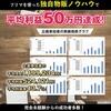 【物販手法】驚異の平均利益率43.7%!独占穴場商品を大公開!
