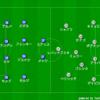 【マッチレビュー】19-20 CL準々決勝 バルセロナ対バイエルン・ミュンヘン