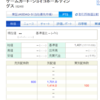 【適示開示】ゲームカード・ジョイコホールディングス(6249)の中間決算発表と株価の影響