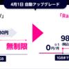 楽天モバイルの新プラン「Rakuten UN-LIMIT VI」、mineo、UQ Mobile、Povoを徹底比較