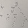 OpenDataStructures第6章を自分用にまとめる(二分木)