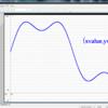 TI-Nspire & Lua / DAC で任意波形を描くための波形テーブルを生成する 1 / 任意の数式を波形テーブルにする