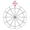 ホロスコープにおける方角(アングル)④MC