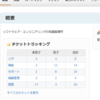 Redmine Wiki Lists プラグインの使い方メモ