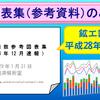 平成28年12月速報の鉱工業指数図表集のスライドショーのページです。