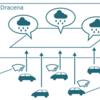 ワイパー動作による降雨の分析?Dracenaで実現する柔軟なリアルタイムデータ処理