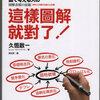 拙著の台湾版翻訳書が届く・日刊ゲンダイに「遅咲き偉人伝」