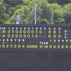 赤崎ク、高田ク 無念二回戦敗退―都市対抗岩手予選第2日結果。【2020年社会人野球】