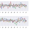 【毎週更新】外国人投資家動向:売買額と日経平均株価
