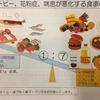 「知れば知るほどすごいオメガ3」仙台で日水製薬の研修会