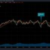 トレード記録 8/31 EUR/USD 21:00〜23:00 -33pips