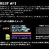 NutanixのREST APIについて知ってみよう!
