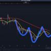 仮想通貨(暗号資産)XRPBTC予想通り上昇!9/1元金融機関勤務プロトレーダーMASA式マーケットサマリー!