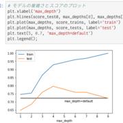 【コース追加】「Python機械学習中級」リリースのお知らせ