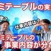 【名古屋のベンチャー企業】タクミテーブルの加納拓社長にインタビュー!【web作成・助成金・エクステリア事業】
