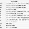 zozo前澤氏 1億円ガチャが凄い!確率は宝くじレベルまで低下