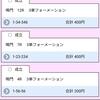 【ボートレース】レディースオールスター初日予想【毎日更新】