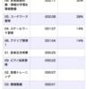 2020/09/04(金)