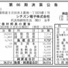 シチズン電子株式会社 第66期決算公告