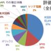 2020年8月の家計簿&資産運用状況報告☆