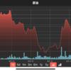 最新の原油価格!9月1日