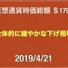 2019/4/21 仮想通貨時価総額20兆1000億