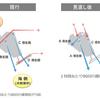 なぜ羽田空港は都心上空を通過すると発着枠が増えるのか。そして危険な3.5度の降下角と名古屋が抱えるジレンマとは。
