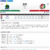 2019-04-29 カープ第26戦(神宮:現地観戦)●4対7 ヤクルト(12勝14敗0分)ノーコンピッチャーにイライラ。