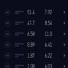 マイネオの通信速度