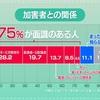 日本の性犯罪と刑法と同意